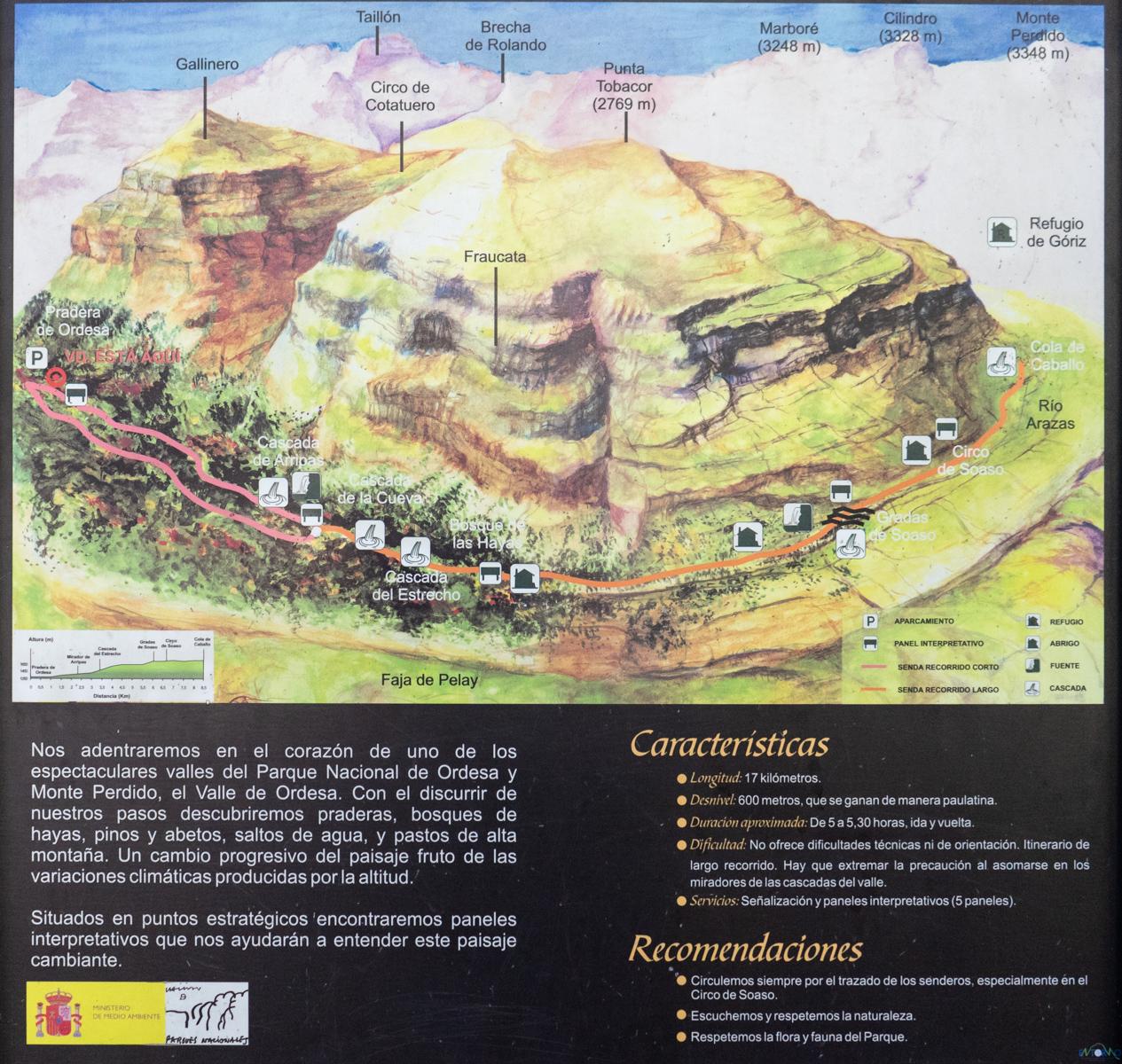 Waterfalls Parque Nacional de Ordesa