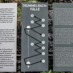 Trummelbachfalle-sign